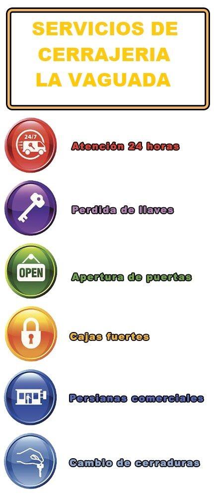 servicios de cerrajeria en la vaguada